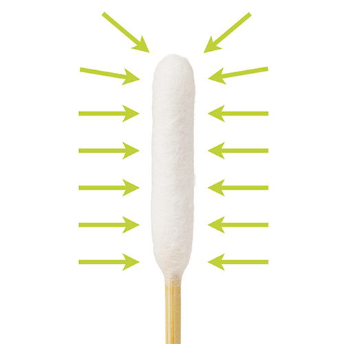 BAMBOOSTICK<sup>®</sup>  is ultra absorbent